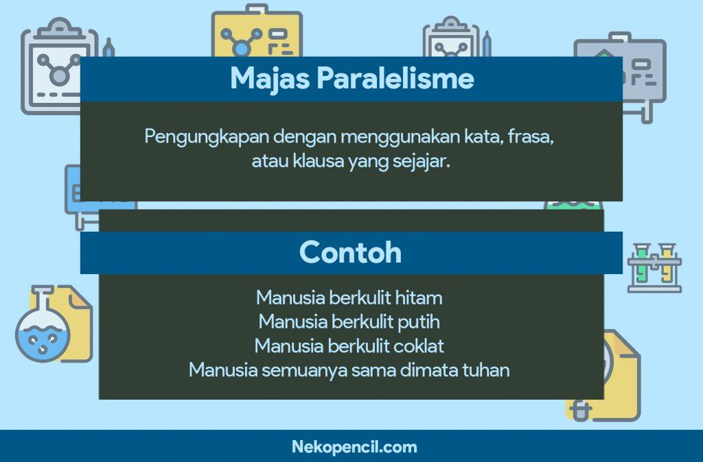 contoh majas paralelisme