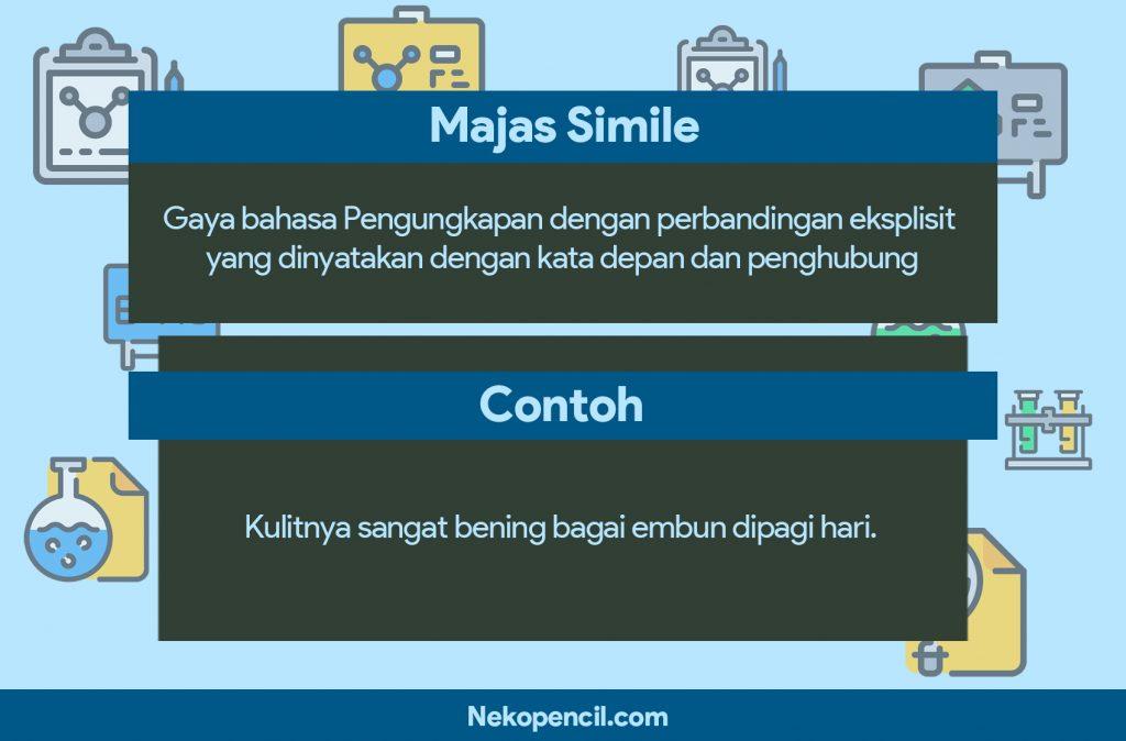 contoh majas simile
