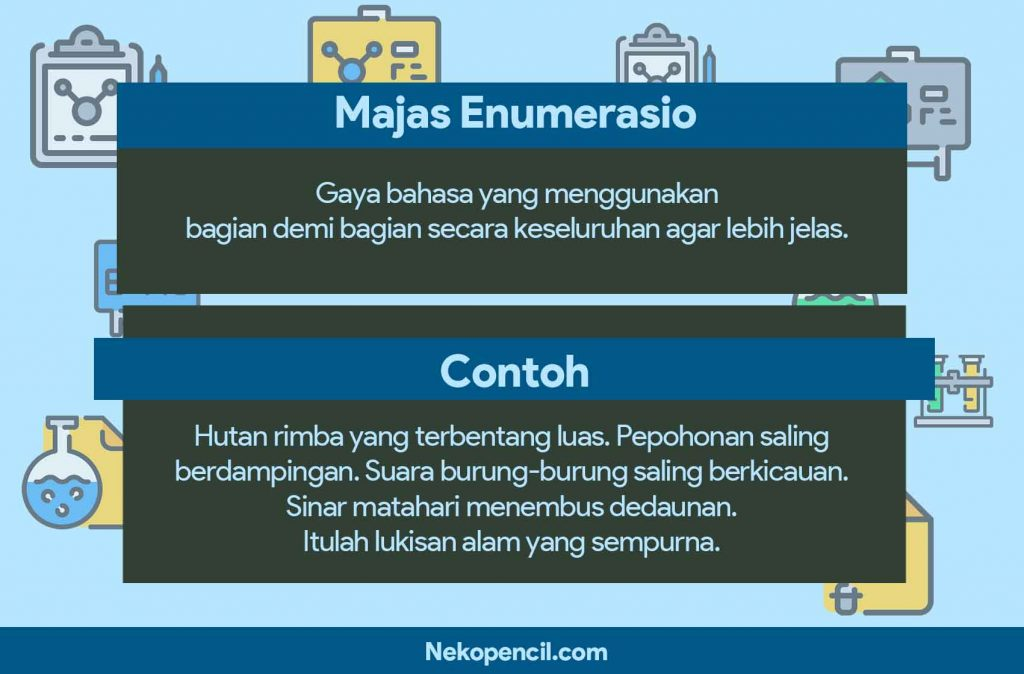 contoh majas enumerasio