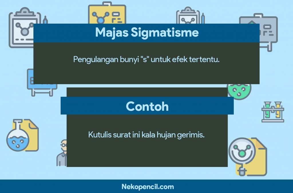 contoh majas sigmatisme