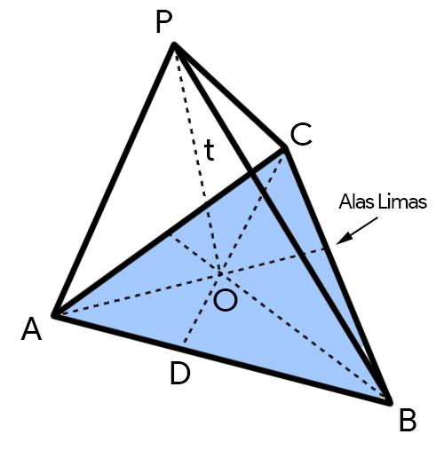 rumus limas segitiga
